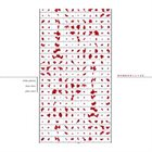 JOHN ZORN Hemophiliac (with  Mike Patton & Ikue Mori) album cover