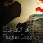 SURACHAI Plague Diagram album cover